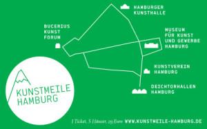 Kunstmeile Hamburg